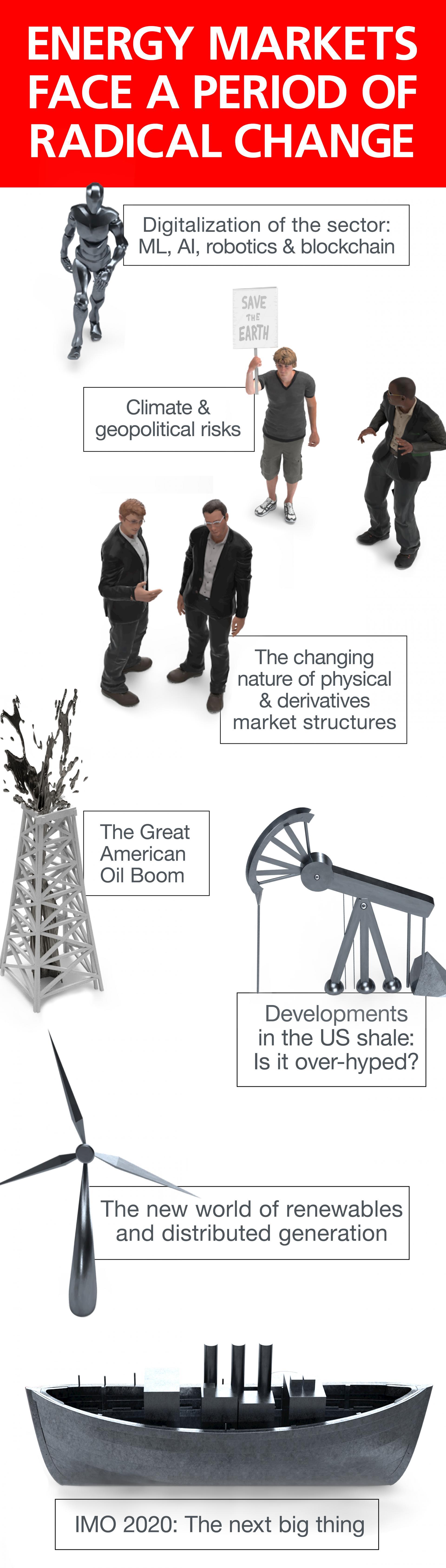 Energy Risk USA